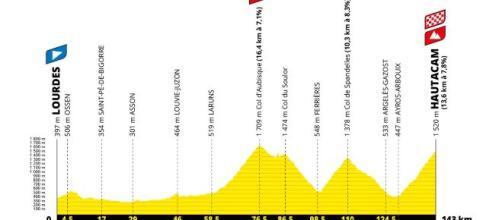 La Lourdes-Hautacam, una delle tappe più dure del Tour de France 2022.