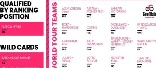 Le 23 squadre presenti al Giro d'Italia 2021.