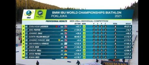 Biathlon, 20 km maschile: classifica prime dieci posizioni.