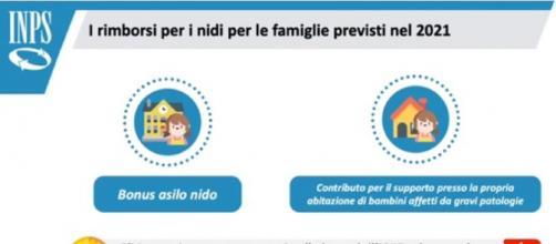 Bonus asilo nido 2021, disponibile sul sito Inps la procedura per l'invio della domanda.