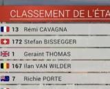 La classifica della cronometro finale del Giro di Romandia