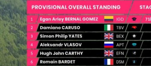 La nuova classifica del Giro d'Italia dopo la tappa di Sega di Ala.