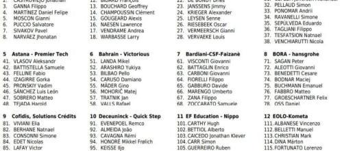 I corridori del Giro d'Italia, prima parte.
