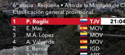 La classifica della Vuelta Espana dopo la sesta tappa