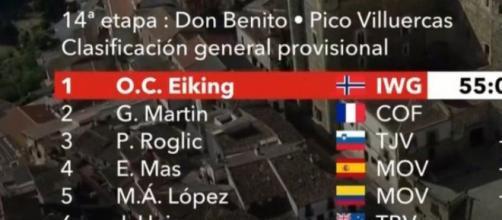La classifica della Vuelta Espana dopo la 14° tappa