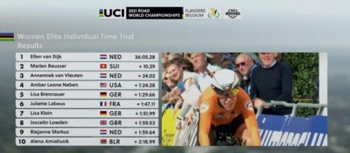 Ellen Van Dijk è la Campionessa del Mondo a cronometro