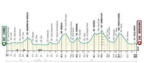 Il nuovo percorso del Giro di Lombardia.