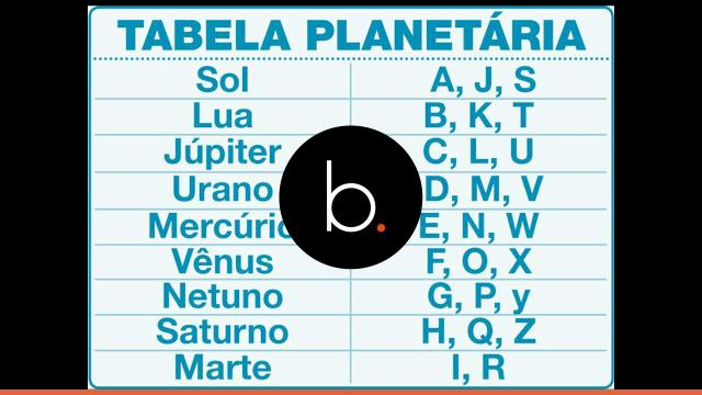 Assista: Redescobrindo nosso Sistema Solar