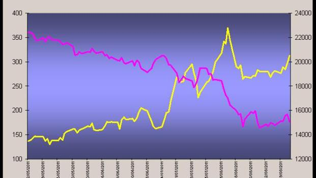 Andrea Del Monaco: l'Italia rischia il default