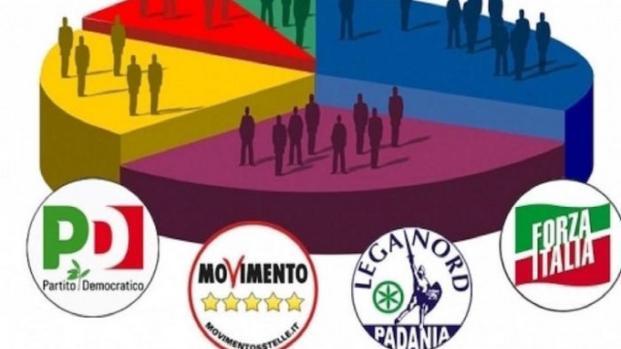 Video: Sondaggi politici elettorali al 26 gennaio, Pd e Lega in calo