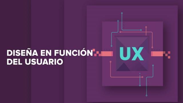 Proceso de diseño UX. Algo maravilloso.