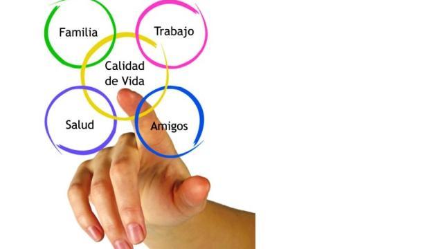 CALIDAD DE VIDA DE UN EMPLEADO PUBLICO EN VENEZUELA.