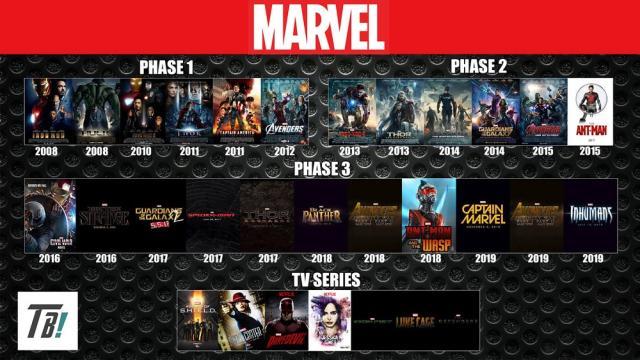 Las películas de Marvel son un gran éxito