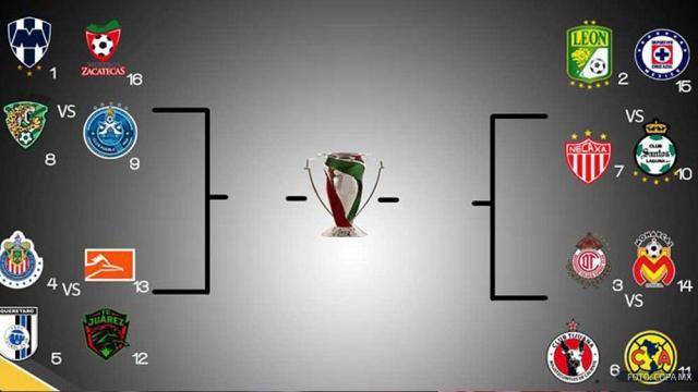 La Copa MX se ha vuelto la más importante