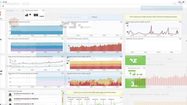 Datadog fusiona la cultura de desarrolladores y operaciones