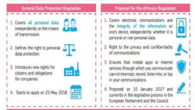 Reglas de privacidad de la UE pueden estar en camino