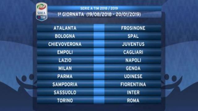 Calendario Serie A 2018/2019, le partite della prima giornata