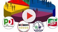 Sondaggi Noto : coalizione di governo al 56%, cresce Forza Italia, ancora in calo il PD