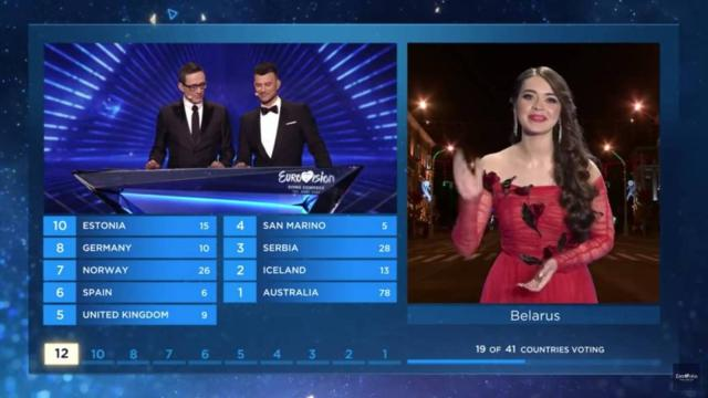 A Miki le quitan los seis puntos que le dio Bielorrusia en Eurovisión 2019