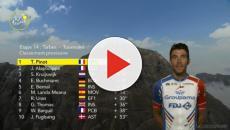 Tour de France: Pinot doma il Tourmalet, Alaphilippe resta in giallo e la Francia sogna