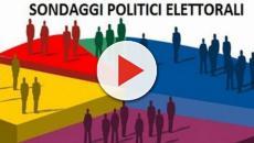 Sondaggi Winpoll: il 41 % degli italiani vuole tornare alle urne