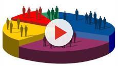 Sondaggi politici elettorali: Lega riprende quota, PD e M5S in discesa