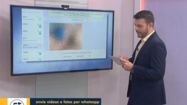 Jornalista de afiliada da Rede Globo é demitido após exibição de nude ao vivo