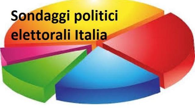 Sondaggi politici La7: cresce la Lega, flessione per il Pd, FdI incalza il M5S
