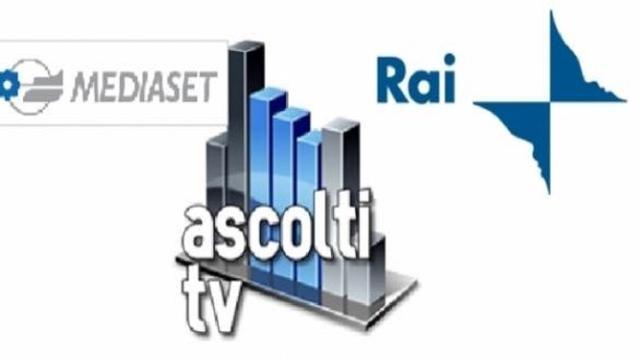 Ascolti TV 26 gennaio: il derby Inter-Milan batte nettamente DayDreamer