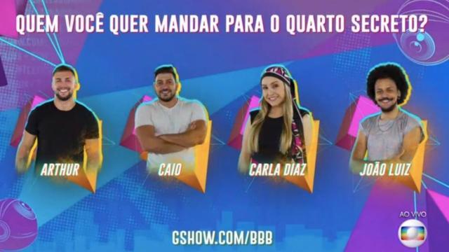Enquete UOL aponta 'saída' de Carla Diaz em paredão falso do 'BBB21'